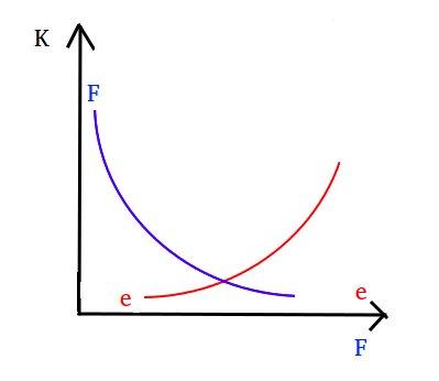 Black_hole_function